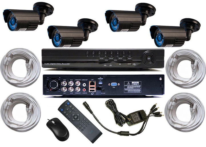 Addressing the home securityneeds